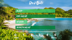 red bali anxiety