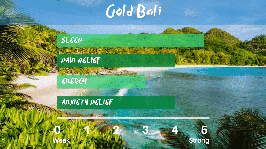 gold bali anxiety