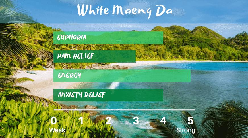 white-maeng-da-kratom-for-energy